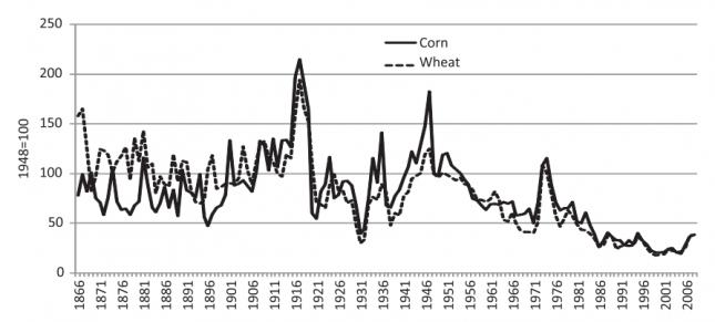 cornwheat100