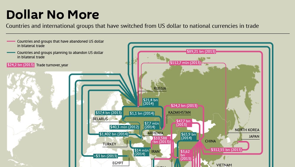 dollar-losing-status-reserve-currency-featured
