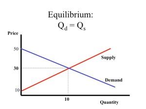 3-3 Equilbrium_13