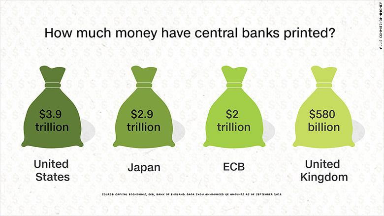160908131808-central-bank-money-printing-780x439